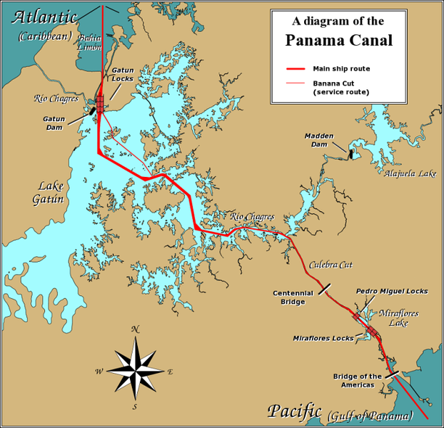 Panama-Canal-diagram