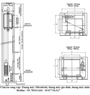 Thang máy không phòng máy (giá 325.000.000 VNĐ)
