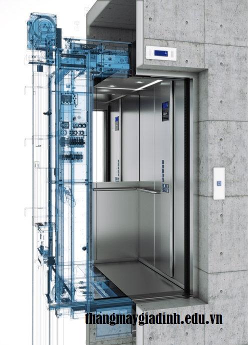 Kết cấu của hệ thống cabin thang máy