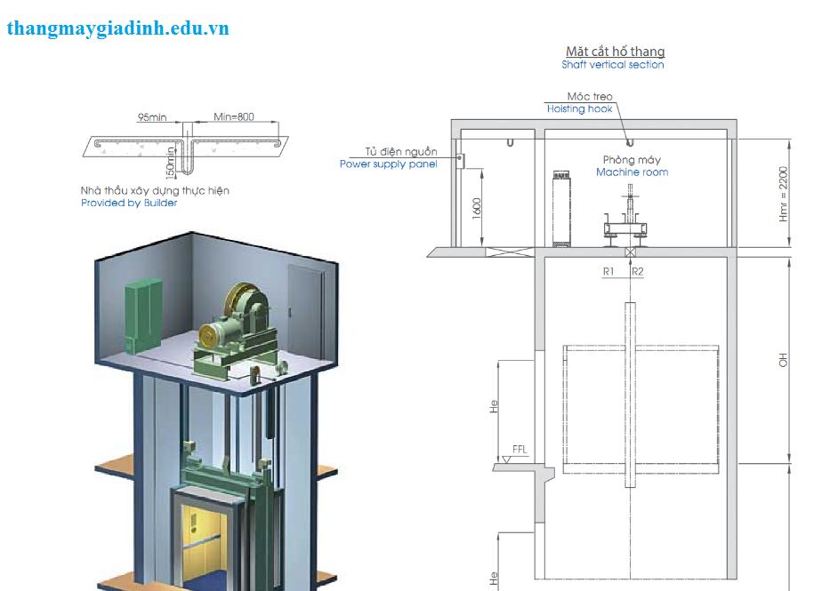 xây dựng phòng máy thang máy đạt yêu cầu kỹ thuật